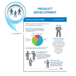 Product Management Infographics - Actuation Consulting